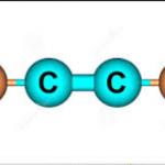 کاربرد سیانوژن