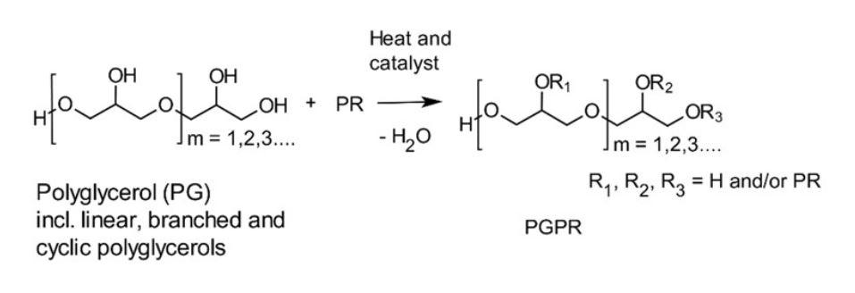 پلی گلیسرول پلی رسینولئات
